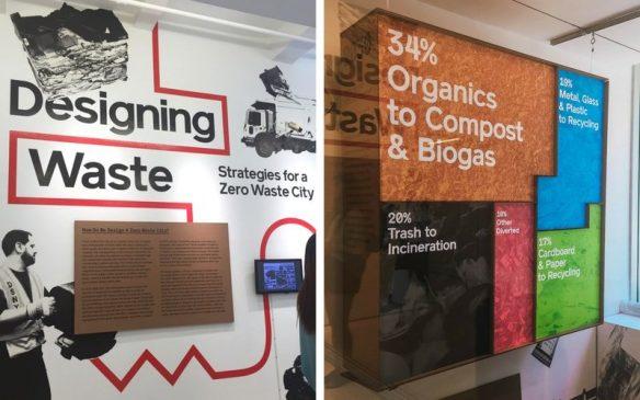 Zero Waste Exhibit New York City